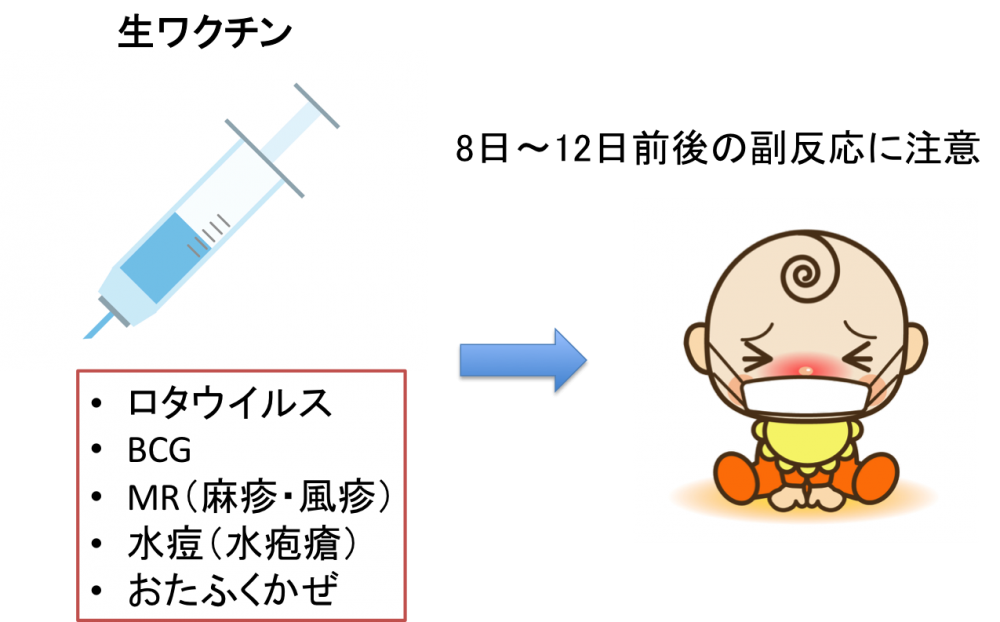 yobousesshufukuhannou