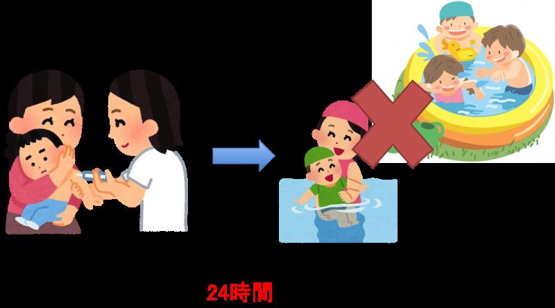 予防接種後 プール