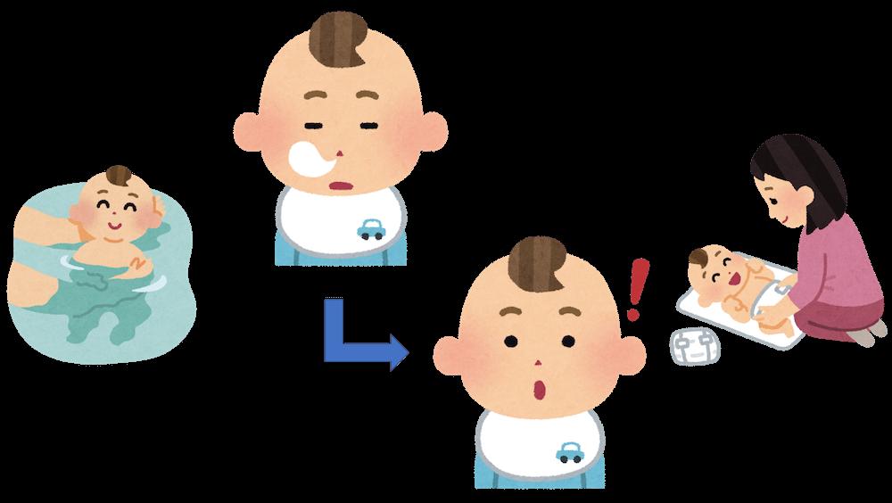 赤ちゃん 起こす 方法