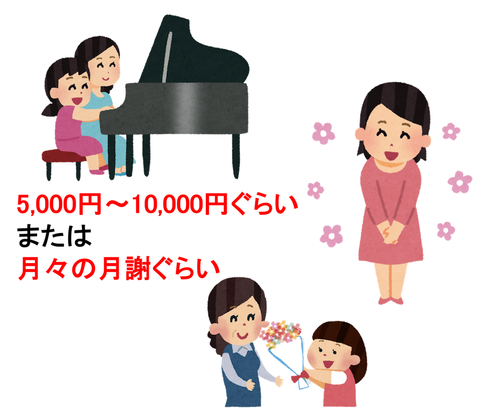 ピアノの発表会のお礼