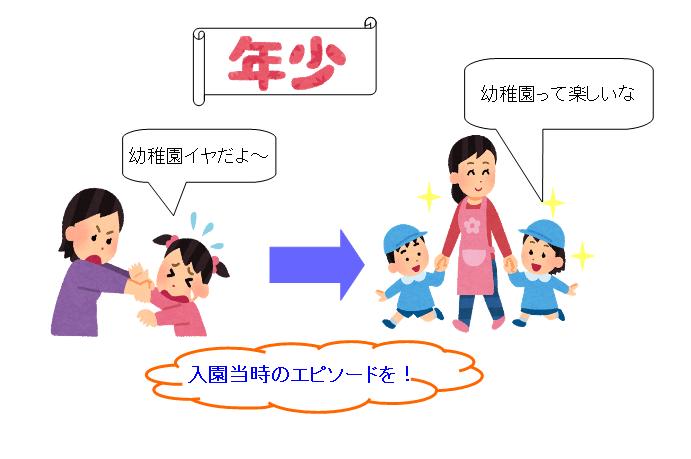 幼稚園 先生 お礼 例文 年少