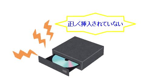 CD 傷 修復 原因 挿入