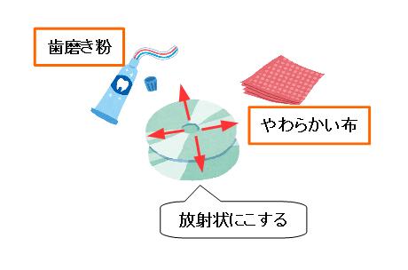 CD 傷 修復 歯磨き粉