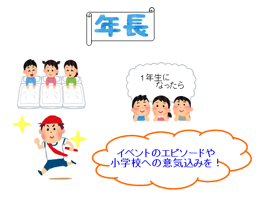 幼稚園 先生 お礼 例文 年長