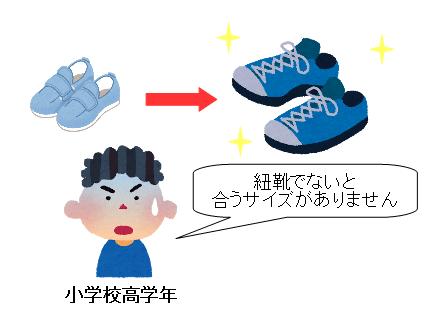 子供 紐靴 いつから サイズ
