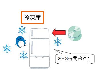 CD 傷 修復 冷凍庫