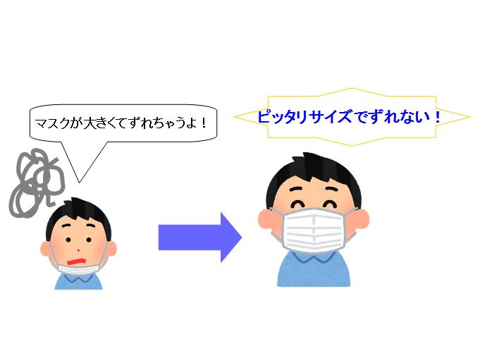 子供用 使い捨て マスク ピッタリ サイズ