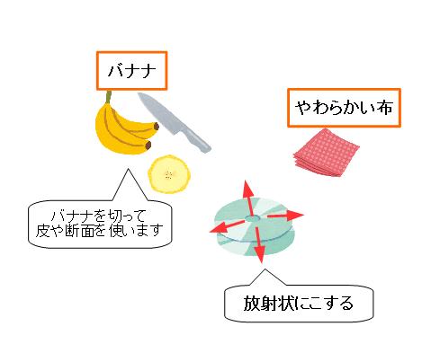 CD 傷 修復 バナナ