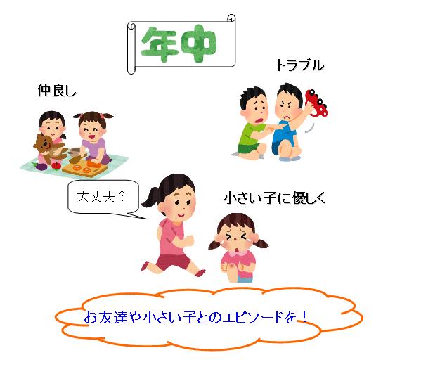 幼稚園 先生 お礼 例文 年中
