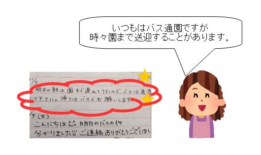 幼稚園 連絡帳 書き方 通園方法