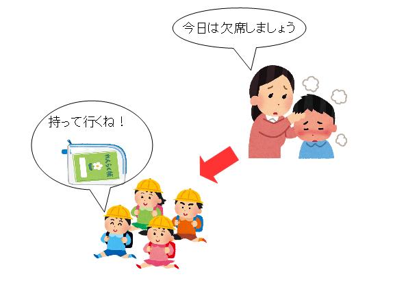 小学校 連絡帳 書き方 欠席
