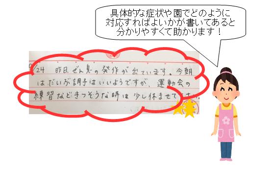 幼稚園 連絡帳 書き方 体調不良