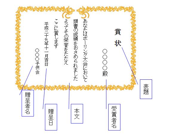 賞状 書き方 ルール パーツ