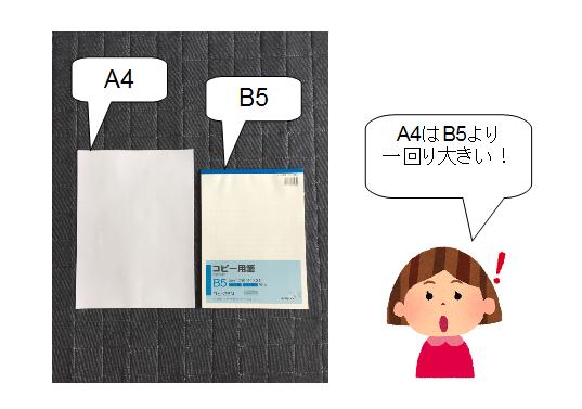 幼稚園 賞状 手作り 用紙サイズ 比較