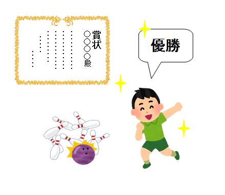 賞状 書き方 ルール スポーツ 優勝