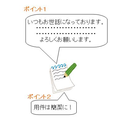 小学校 連絡帳 書き方 ポイント