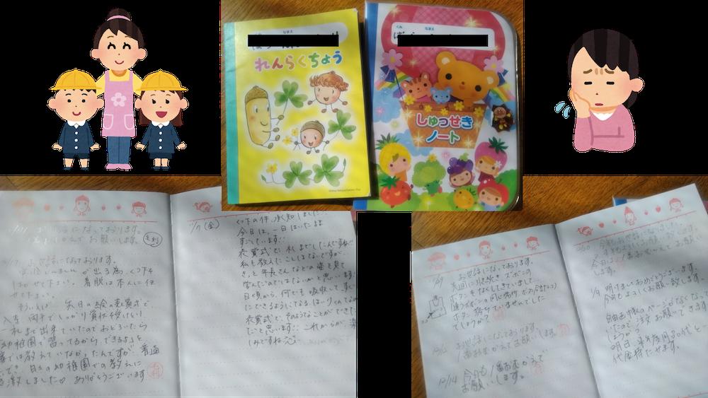 幼稚園の連絡帳