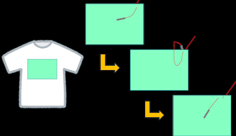 ゼッケンの縫い方