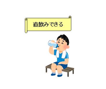 中学生 水筒 直飲み