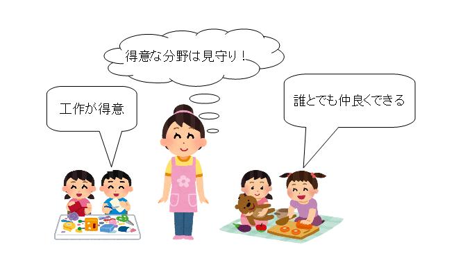 幼稚園 長所 例文
