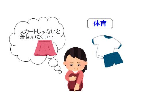 小学生 女子 服装 体育 スカート