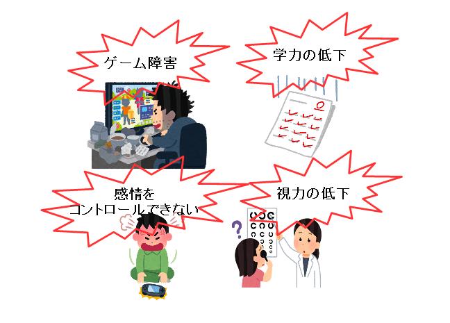 子供 ゲーム 時間 影響