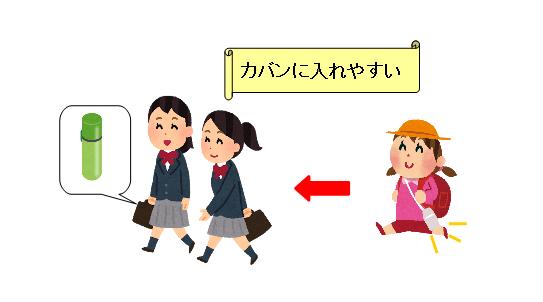 中学生 水筒 カバン