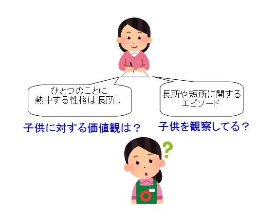 幼稚園 長所 短所 例文 保護者