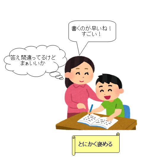 小学生 宿題 しない 褒める