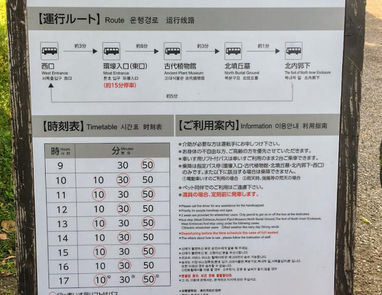 吉野ヶ里歴史公園の西口バス時間表