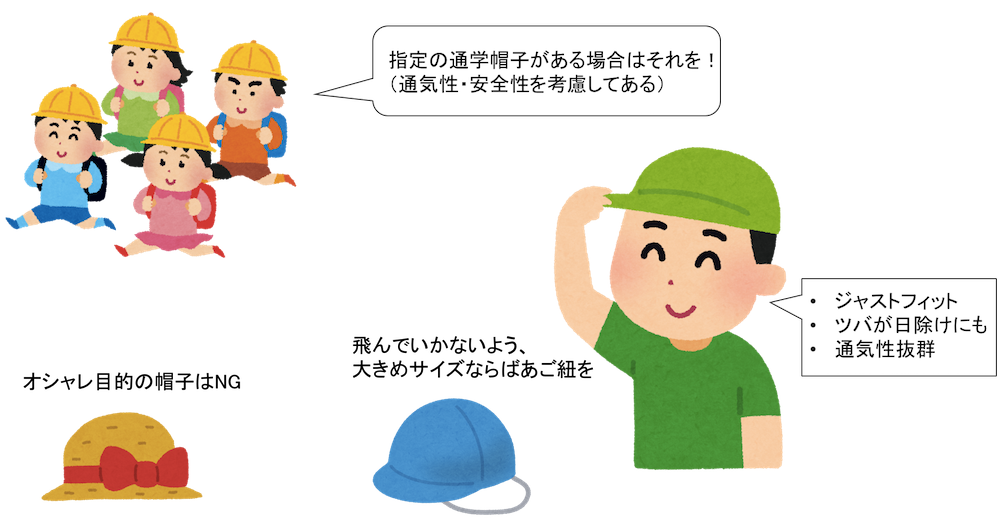 小学生の帽子