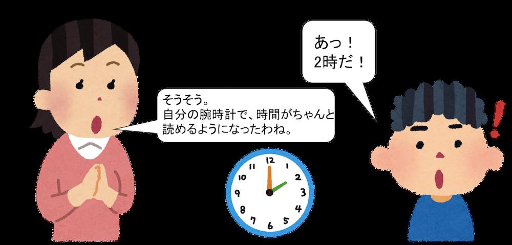 小学生の腕時計