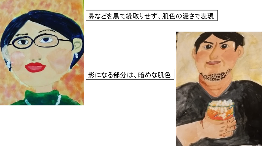 人の描き方