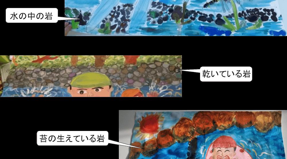 川の描き方