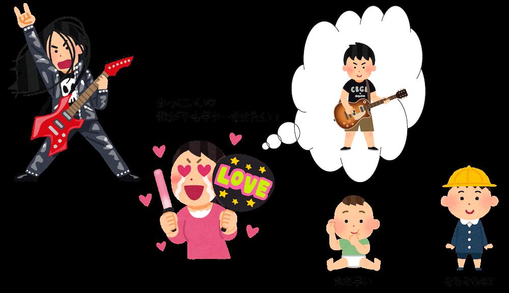 子供のギター