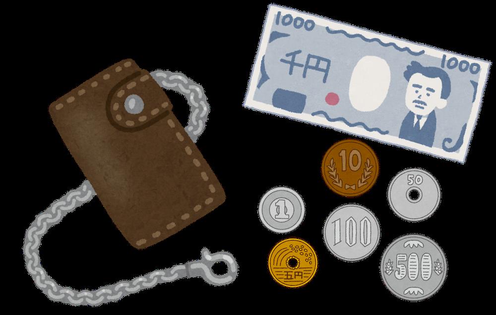 小学生の財布