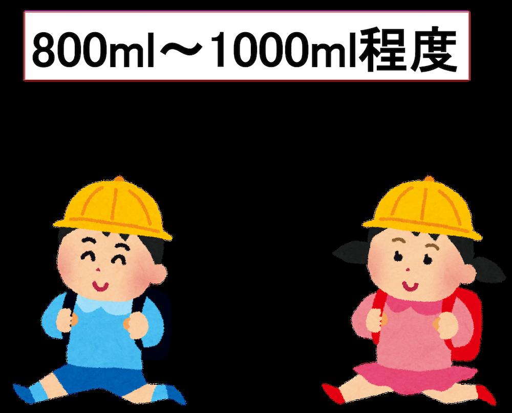 水筒サイズ